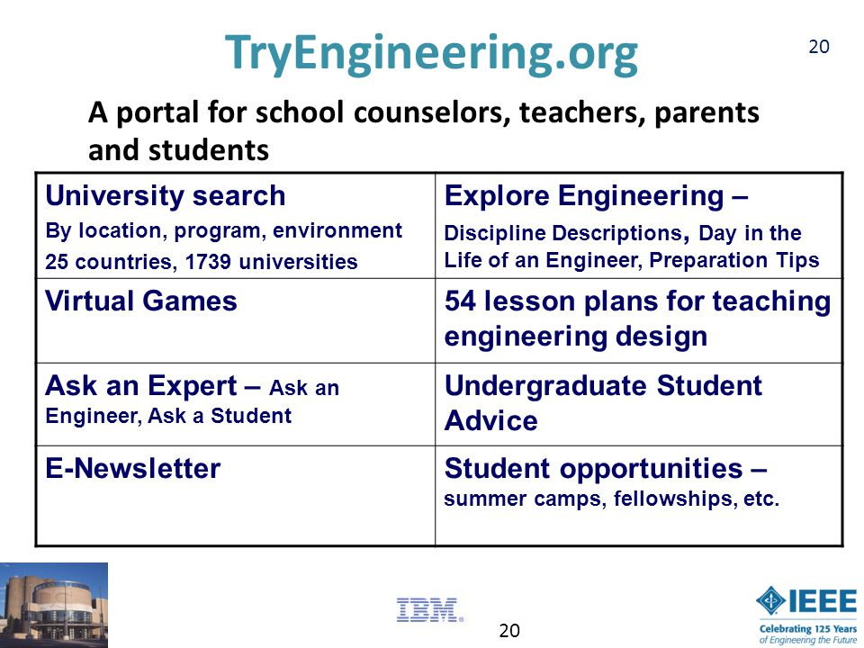 20 TryEngineering.org A portal for school counselors, teachers, parents and students University search By location, program, environment 25 countries, 1739 universities Explore Engineering – Discipline Descriptions, Day in the Life of an Engineer, Preparation Tips Virtual Games54 lesson plans for teaching engineering design Ask an Expert – Ask an Engineer, Ask a Student Undergraduate Student Advice E-NewsletterStudent opportunities – summer camps, fellowships, etc.