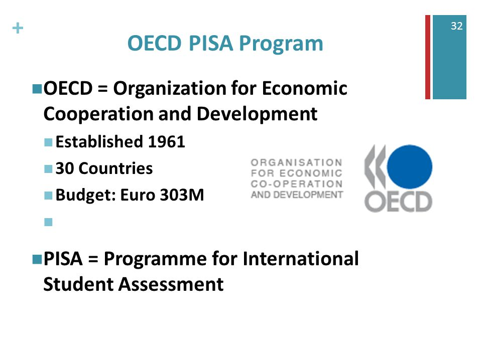 + 32 OECD PISA Program OECD = Organization for Economic Cooperation and Development Established 1961 30 Countries Budget: Euro 303M PISA = Programme for International Student Assessment