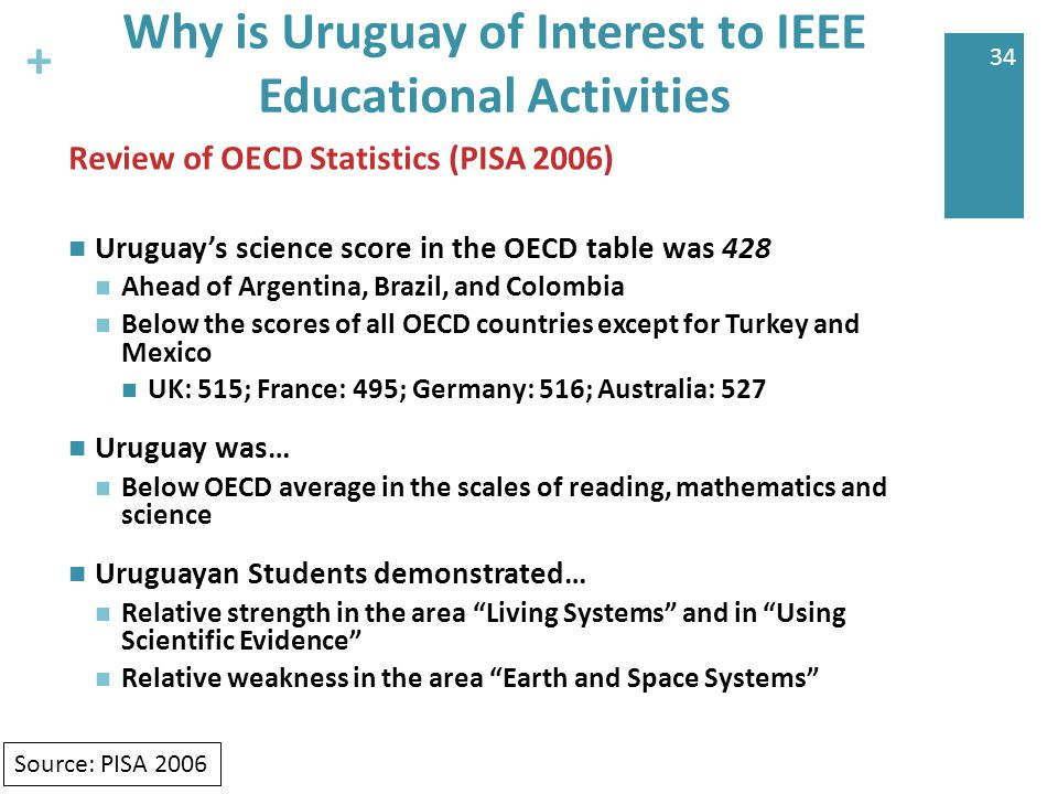+ 34 Why is Uruguay of Interest to IEEE Educational Activities Uruguay's science score in the OECD table was 428 Ahead of Argentina, Brazil, and Colombia Below the scores of all OECD countries except for Turkey and Mexico UK: 515; France: 495; Germany: 516; Australia: 527 Uruguay was… Below OECD average in the scales of reading, mathematics and science Uruguayan Students demonstrated… Relative strength in the area Living Systems and in Using Scientific Evidence Relative weakness in the area Earth and Space Systems Review of OECD Statistics (PISA 2006) Source: PISA 2006