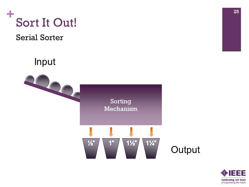 + Sort It Out! Serial Sorter 25 Input Output Sorting Mechanism