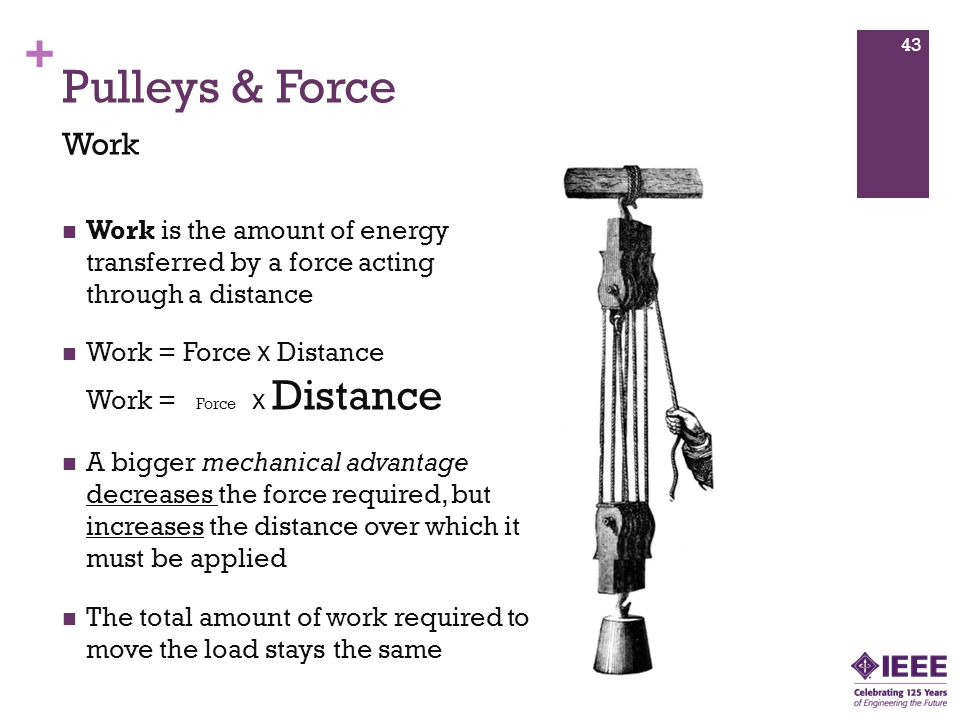 + Work is the amount of energy transferred by a force acting through a distance Work = Force x Distance Work = Force x Distance A bigger mechanical advantage decreases the force required, but increases the distance over which it must be applied The total amount of work required to move the load stays the same 43 Pulleys & Force Work