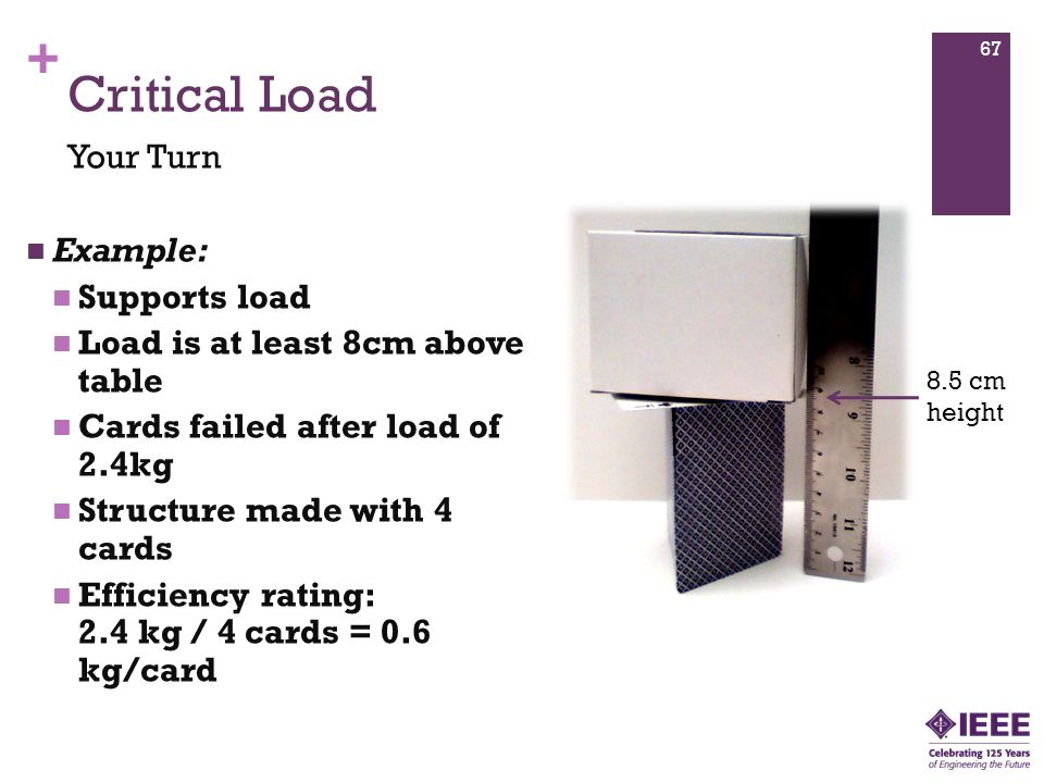 + Example: Supports load Load is at least 8cm above table Cards failed after load of 2.4kg Structure made with 4 cards Efficiency rating: 2.4 kg / 4 cards = 0.6 kg/card Critical Load Your Turn cm height