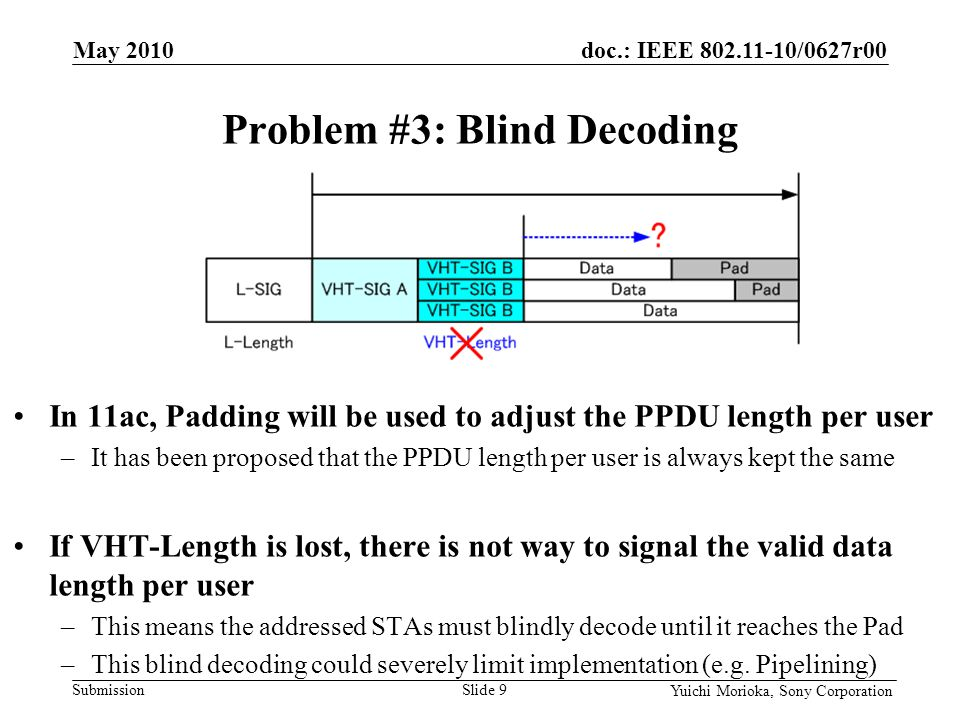 doc.: IEEE 802.11-10/0627r00 Submission Yuichi Morioka, Sony Corporation In 11ac, Padding will be used to adjust the PPDU length per user –It has been proposed that the PPDU length per user is always kept the same If VHT-Length is lost, there is not way to signal the valid data length per user –This means the addressed STAs must blindly decode until it reaches the Pad –This blind decoding could severely limit implementation (e.g.