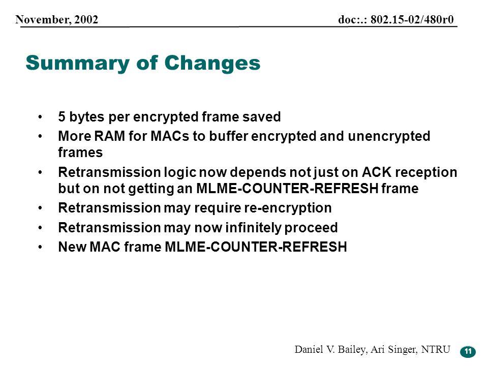 11 November, 2002 doc:.: 802.15-02/480r0 Daniel V. Bailey, Ari Singer, NTRU 11 5 bytes per encrypted frame saved More RAM for MACs to buffer encrypted