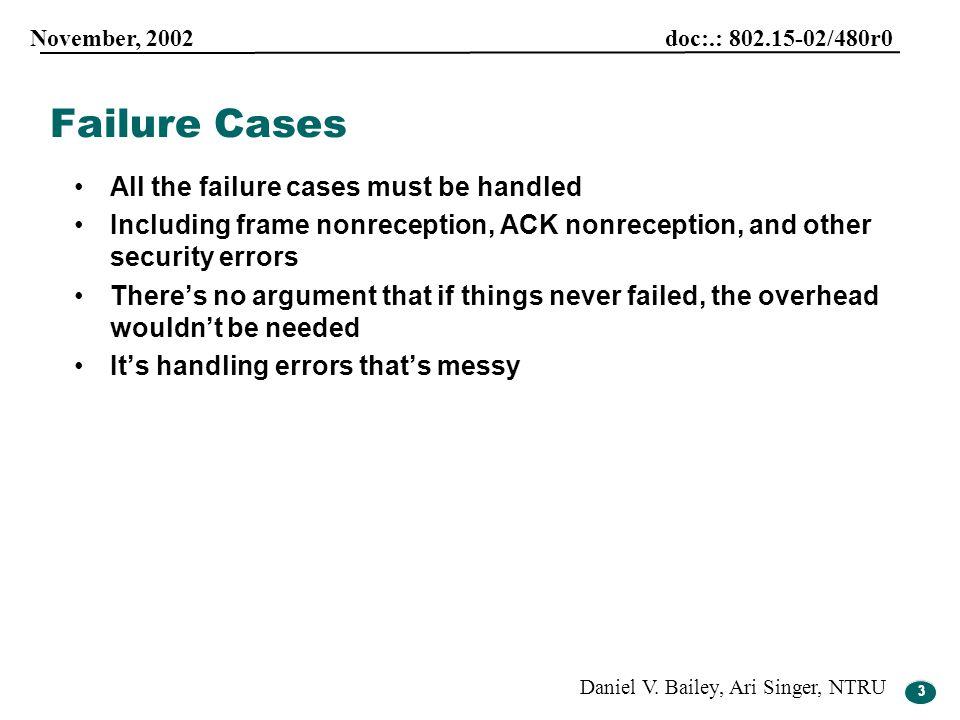 3 November, 2002 doc:.: 802.15-02/480r0 Daniel V. Bailey, Ari Singer, NTRU 3 All the failure cases must be handled Including frame nonreception, ACK n