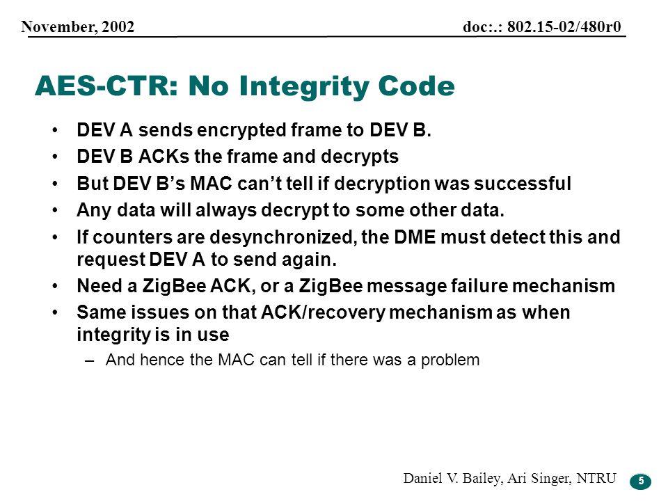 5 November, 2002 doc:.: 802.15-02/480r0 Daniel V. Bailey, Ari Singer, NTRU 5 DEV A sends encrypted frame to DEV B. DEV B ACKs the frame and decrypts B