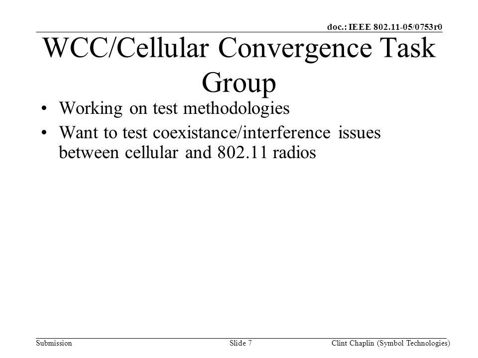 doc.: IEEE 802.11-05/0753r0 SubmissionClint Chaplin (Symbol Technologies)Slide 8 Member Meeting Schedule 2005 –Q3-Beijing, Sept.