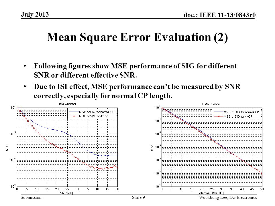 Submission doc.: IEEE 11-13/0843r0 Mean Square Error Evaluation (2) Following figures show MSE performance of SIG for different SNR or different effective SNR.