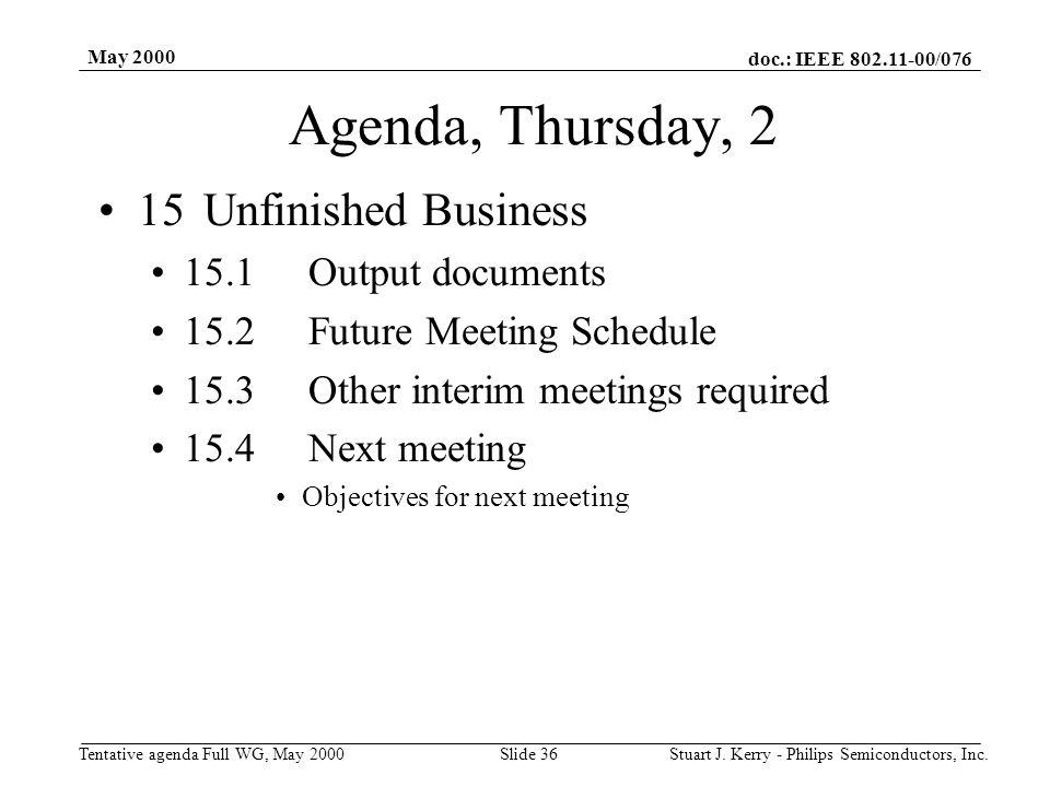 doc.: IEEE 802.11-00/076 Tentative agenda Full WG, May 2000 May 2000 Stuart J.