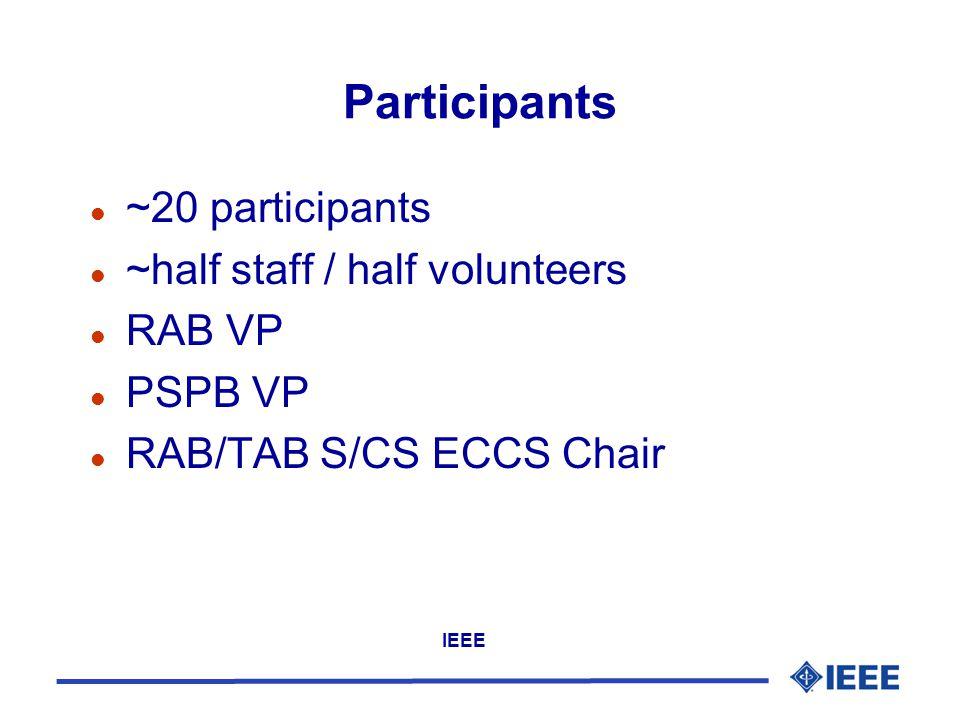 IEEE Participants l ~20 participants l ~half staff / half volunteers l RAB VP l PSPB VP l RAB/TAB S/CS ECCS Chair