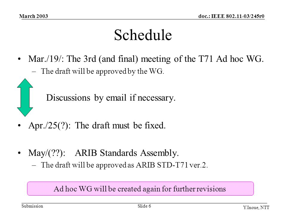 doc.: IEEE 802.11-03/245r0 Submission March 2003 Y.Inoue, NTT Slide 6 Schedule Mar./19/: The 3rd (and final) meeting of the T71 Ad hoc WG. –The draft