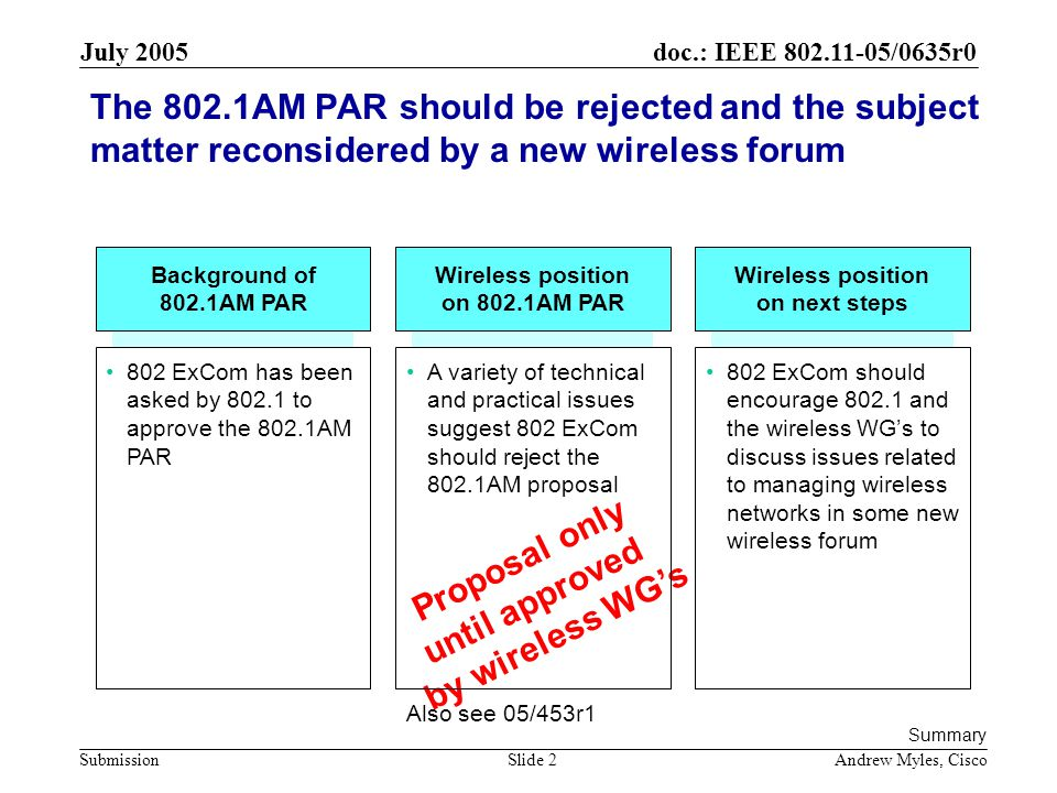 doc.: IEEE 802.11-05/0635r0 Submission July 2005 Andrew Myles, CiscoSlide 2 Proposal only until approved by wireless WG's The 802.1AM PAR should be rejected and the subject matter reconsidered by a new wireless forum Background of 802.1AM PAR Wireless position on 802.1AM PAR Wireless position on next steps A variety of technical and practical issues suggest 802 ExCom should reject the 802.1AM proposal 802 ExCom has been asked by 802.1 to approve the 802.1AM PAR 802 ExCom should encourage 802.1 and the wireless WG's to discuss issues related to managing wireless networks in some new wireless forum Summary Also see 05/453r1