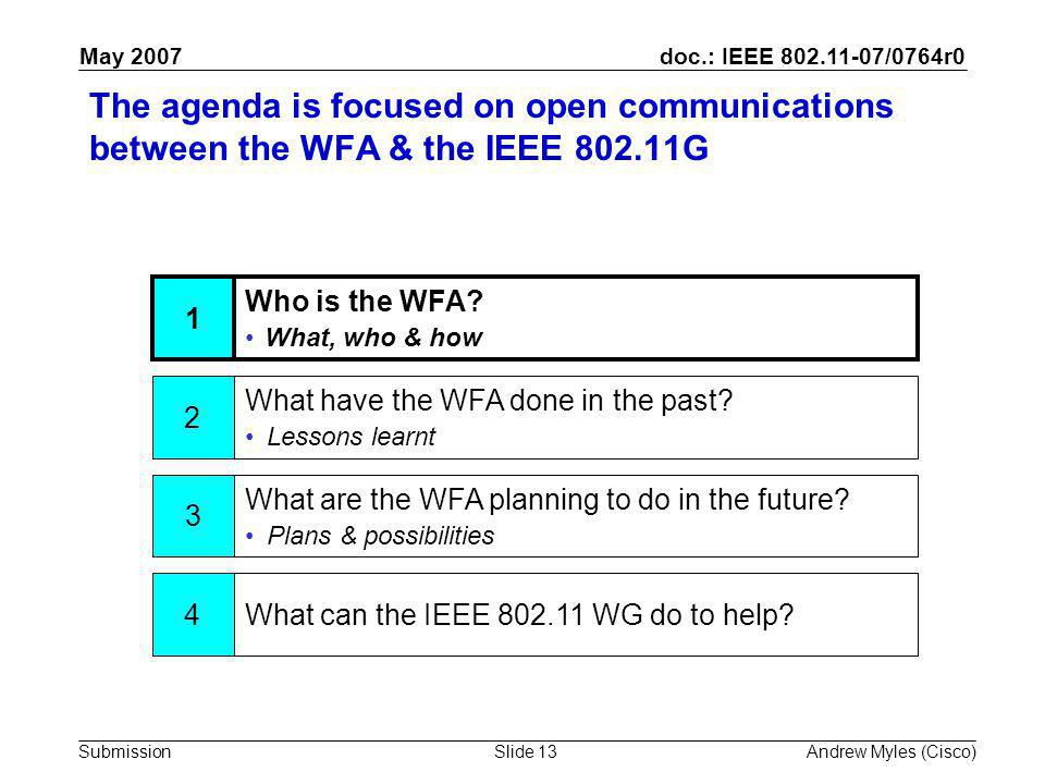 doc.: IEEE 802.11-07/0764r0 Submission May 2007 Andrew Myles (Cisco)Slide 13 The agenda is focused on open communications between the WFA & the IEEE 802.11G 1 2 3 4 Who is the WFA.