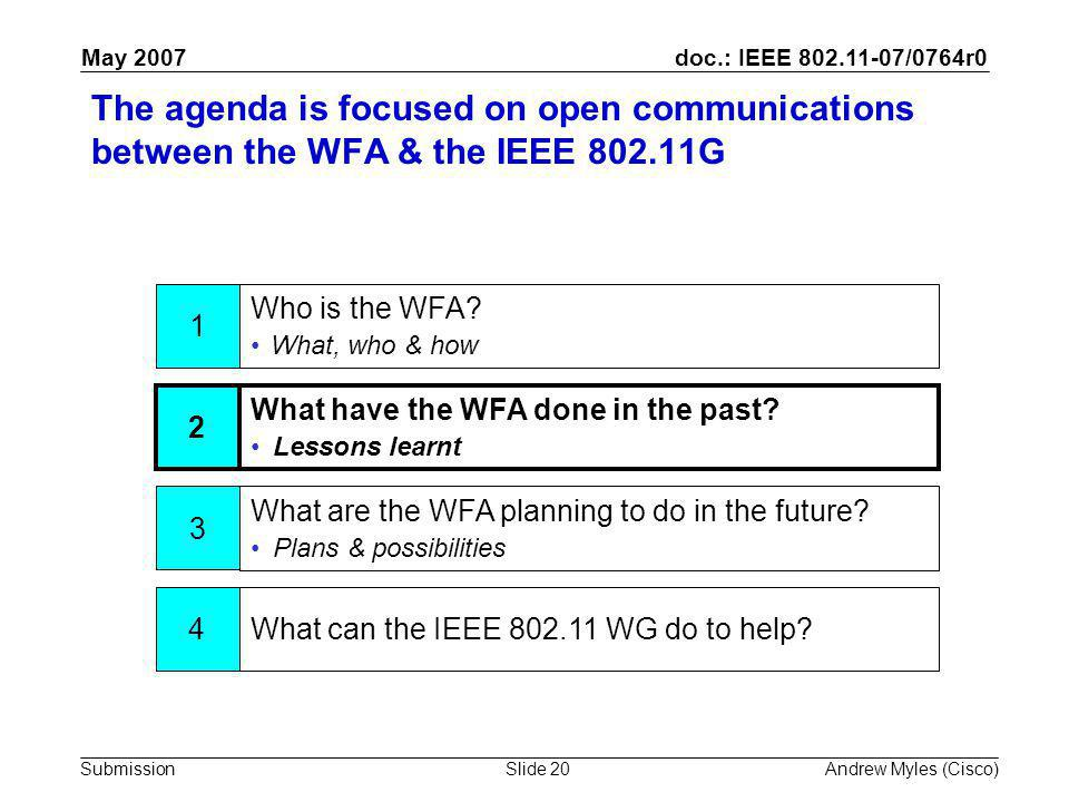 doc.: IEEE 802.11-07/0764r0 Submission May 2007 Andrew Myles (Cisco)Slide 20 The agenda is focused on open communications between the WFA & the IEEE 802.11G 1 2 3 4 Who is the WFA.