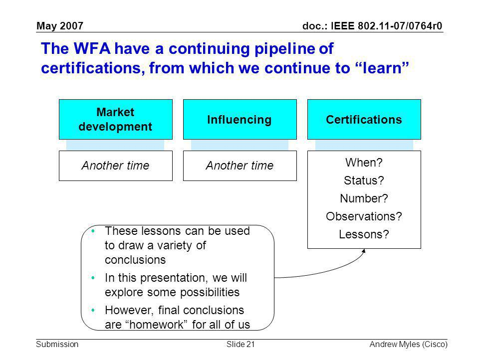 doc.: IEEE 802.11-07/0764r0 Submission May 2007 Andrew Myles (Cisco)Slide 21 The WFA have a continuing pipeline of certifications, from which we continue to learn Market development Another time Influencing Another time Certifications When.