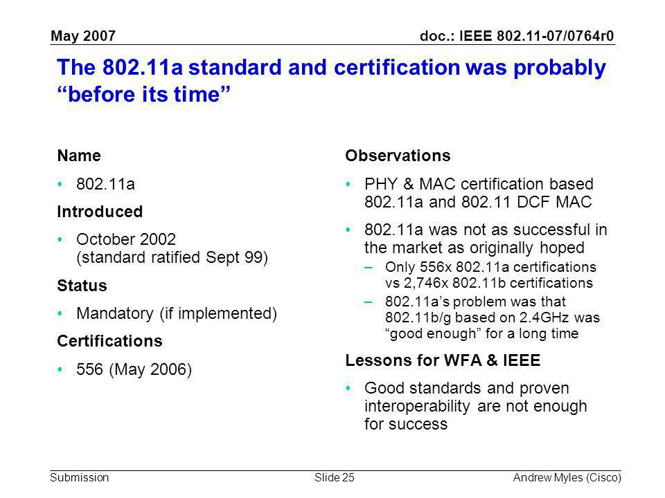 "doc.: IEEE 802.11-07/0764r0 Submission May 2007 Andrew Myles (Cisco)Slide 25 The 802.11a standard and certification was probably ""before its time"" Nam"