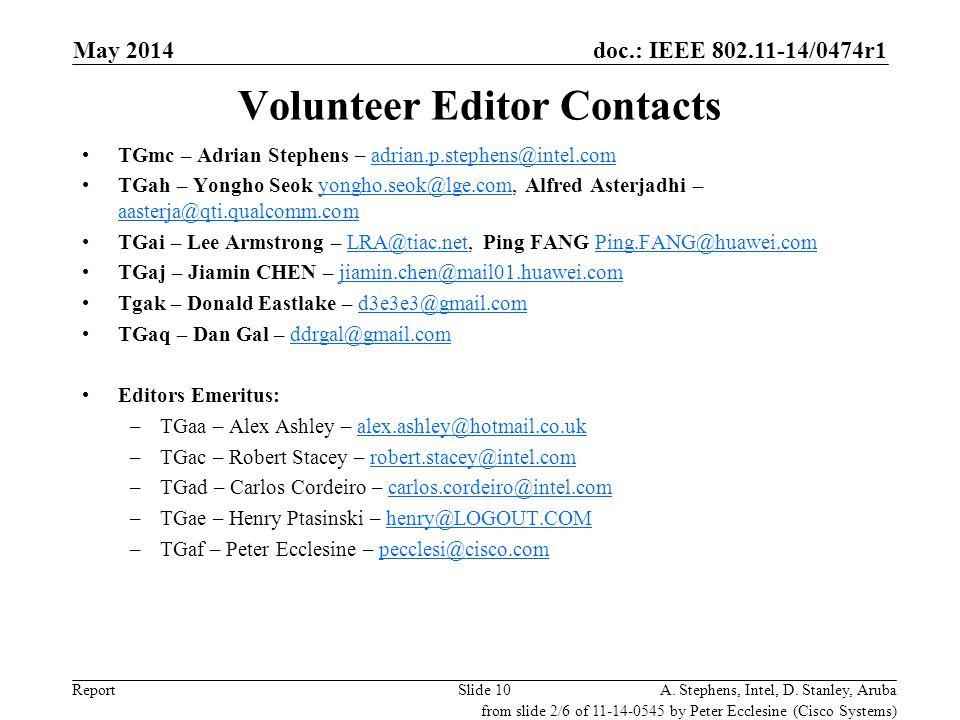 doc.: IEEE 802.11-14/0474r1 ReportSlide 10 Volunteer Editor Contacts TGmc – Adrian Stephens – adrian.p.stephens@intel.comadrian.p.stephens@intel.com TGah – Yongho Seok yongho.seok@lge.com, Alfred Asterjadhi – aasterja@qti.qualcomm.comyongho.seok@lge.com aasterja@qti.qualcomm.com TGai – Lee Armstrong – LRA@tiac.net, Ping FANG Ping.FANG@huawei.comLRA@tiac.netPing.FANG@huawei.com TGaj – Jiamin CHEN – jiamin.chen@mail01.huawei.comjiamin.chen@mail01.huawei.com Tgak – Donald Eastlake – d3e3e3@gmail.comd3e3e3@gmail.com TGaq – Dan Gal – ddrgal@gmail.comddrgal@gmail.com Editors Emeritus: –TGaa – Alex Ashley – alex.ashley@hotmail.co.ukalex.ashley@hotmail.co.uk –TGac – Robert Stacey – robert.stacey@intel.comrobert.stacey@intel.com –TGad – Carlos Cordeiro – carlos.cordeiro@intel.comcarlos.cordeiro@intel.com –TGae – Henry Ptasinski – henry@LOGOUT.COMhenry@LOGOUT.COM –TGaf – Peter Ecclesine – pecclesi@cisco.compecclesi@cisco.com A.
