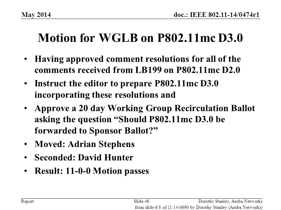 doc.: IEEE 802.11-14/0474r1 Report May 2014 Dorothy Stanley, Aruba NetworksSlide 46 Motion for WGLB on P802.11mc D3.0 Having approved comment resoluti