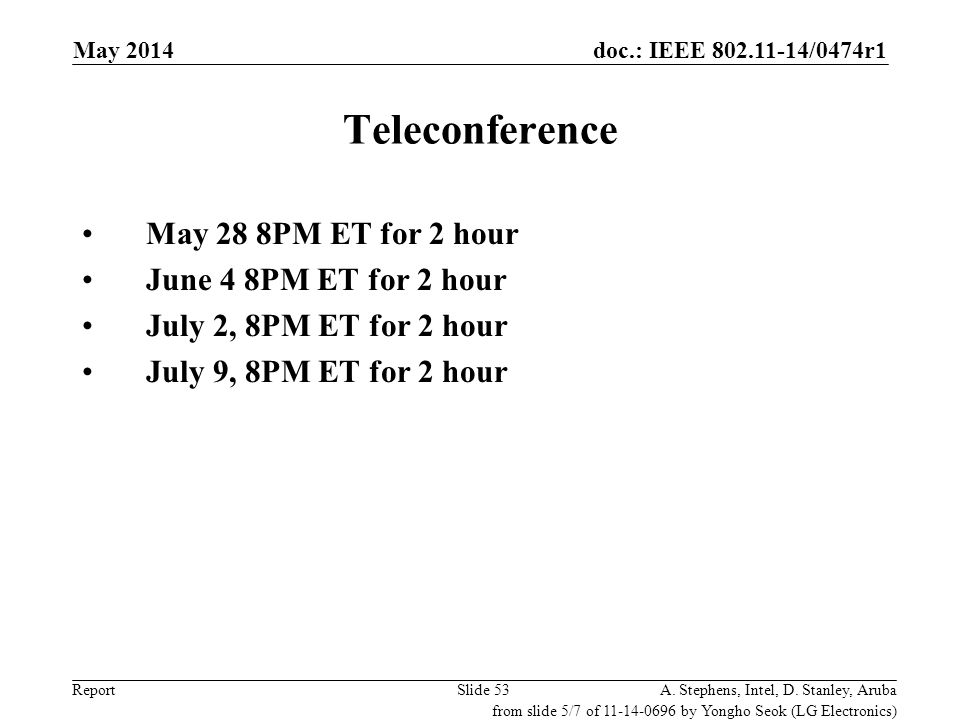 doc.: IEEE 802.11-14/0474r1 Report Teleconference May 28 8PM ET for 2 hour June 4 8PM ET for 2 hour July 2, 8PM ET for 2 hour July 9, 8PM ET for 2 hou
