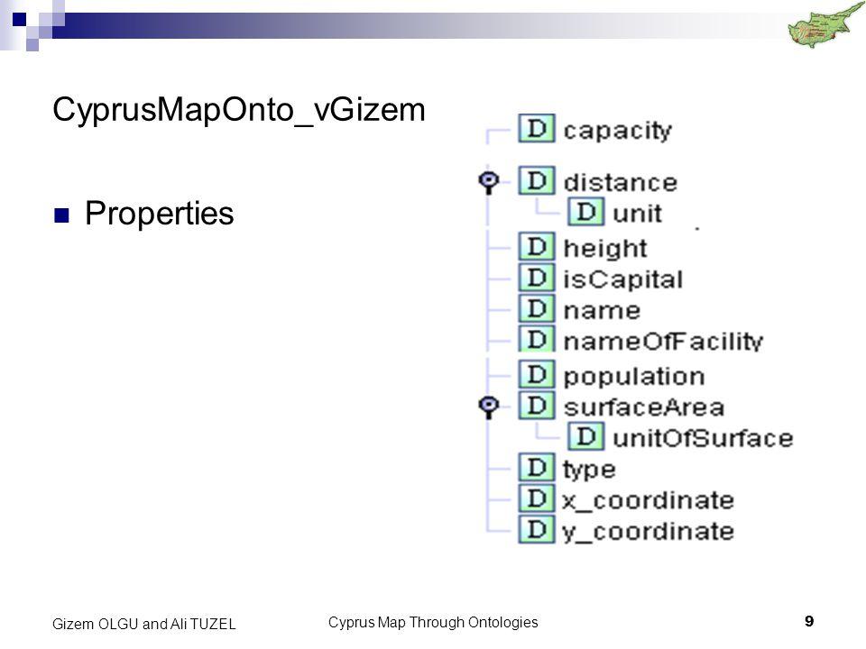 Cyprus Map Through Ontologies10 Gizem OLGU and Ali TUZEL CyprusMapOnto_vGizem Relations