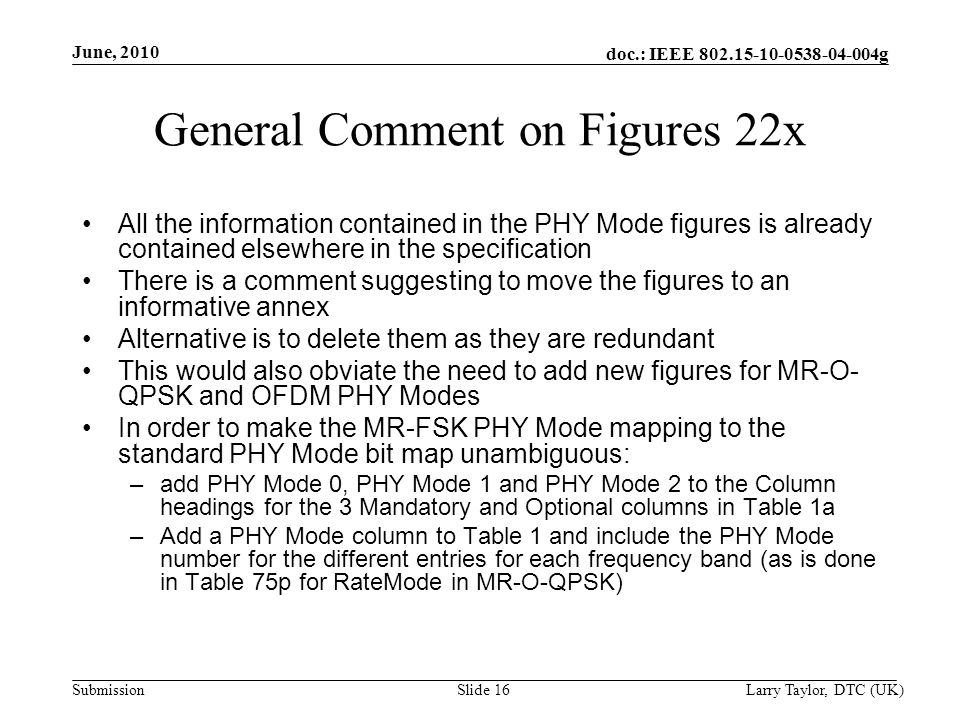doc.: IEEE 802.15-10-0538-04-004g Submission June, 2010 Larry Taylor, DTC (UK)Slide 16 General Comment on Figures 22x All the information contained in the PHY Mode figures is already contained elsewhere in the specification There is a comment suggesting to move the figures to an informative annex Alternative is to delete them as they are redundant This would also obviate the need to add new figures for MR-O- QPSK and OFDM PHY Modes In order to make the MR-FSK PHY Mode mapping to the standard PHY Mode bit map unambiguous: –add PHY Mode 0, PHY Mode 1 and PHY Mode 2 to the Column headings for the 3 Mandatory and Optional columns in Table 1a –Add a PHY Mode column to Table 1 and include the PHY Mode number for the different entries for each frequency band (as is done in Table 75p for RateMode in MR-O-QPSK)