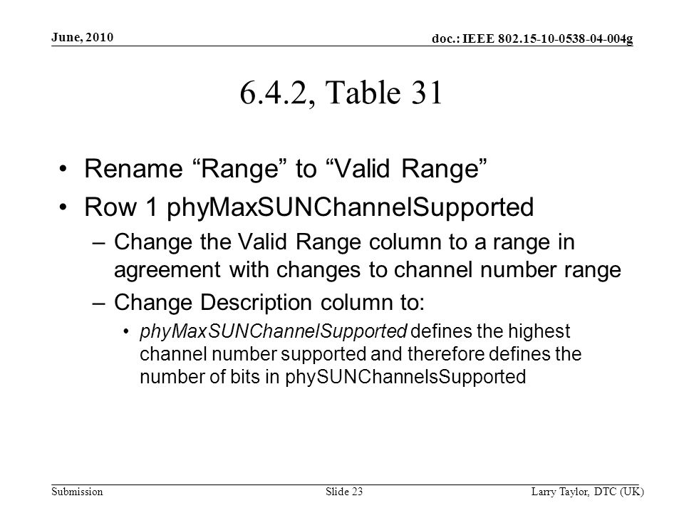 doc.: IEEE 802.15-10-0538-04-004g Submission June, 2010 Larry Taylor, DTC (UK)Slide 23 6.4.2, Table 31 Rename Range to Valid Range Row 1 phyMaxSUNChannelSupported –Change the Valid Range column to a range in agreement with changes to channel number range –Change Description column to: phyMaxSUNChannelSupported defines the highest channel number supported and therefore defines the number of bits in phySUNChannelsSupported
