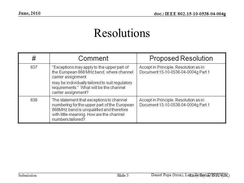 doc.: IEEE 802.15-10-0538-04-004g Submission June, 2010 Larry Taylor, DTC (UK)Slide 5 Daniel Popa (Itron), Larry Taylor (DTC(UK)) Slide 5 Resolutions