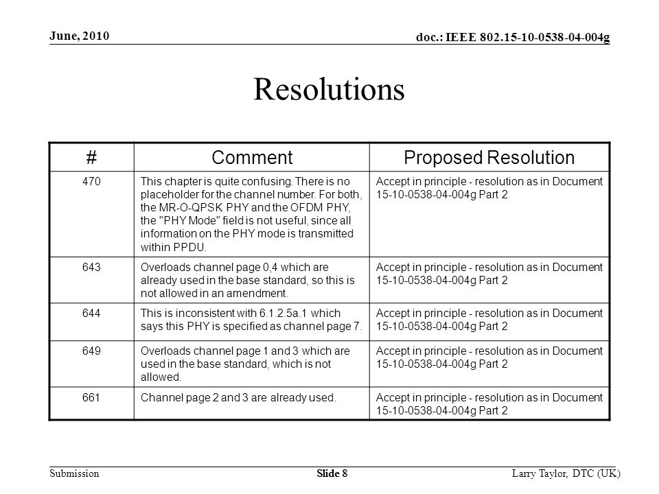 doc.: IEEE g Submission June, 2010 Larry Taylor, DTC (UK)Slide 8 Resolutions #CommentProposed Resolution 470This chapter is quite confusing.
