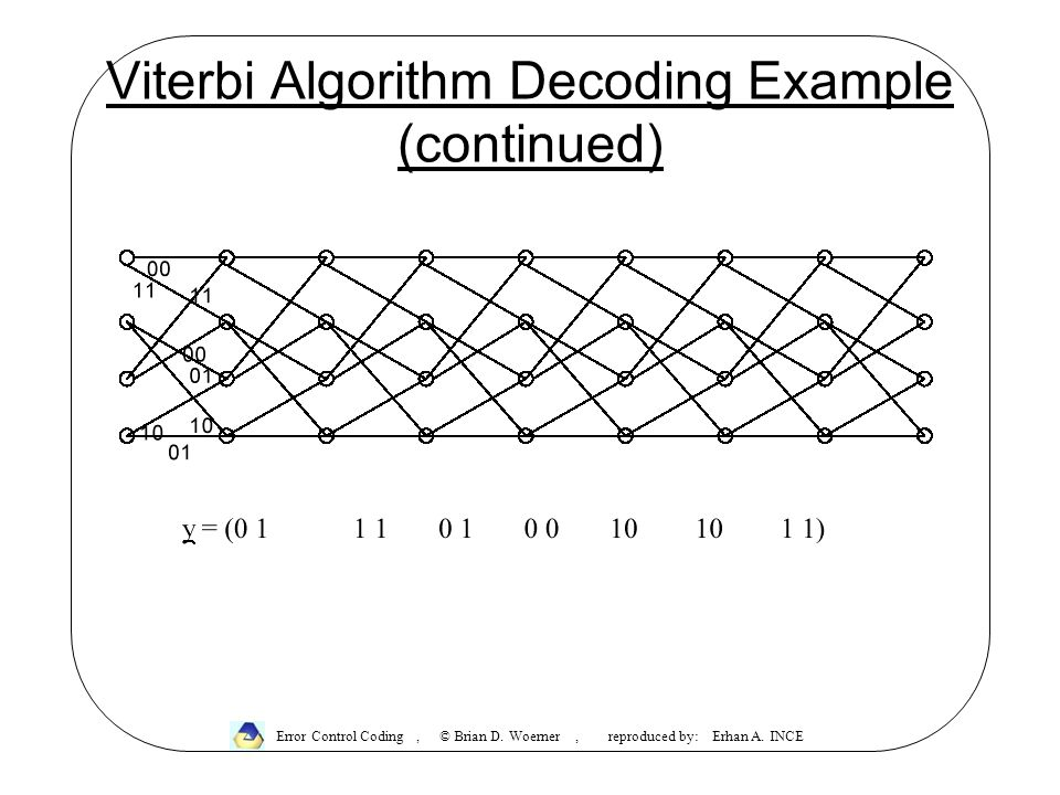 Viterbi Algorithm Decoding Example (continued) Error Control Coding, © Brian D.