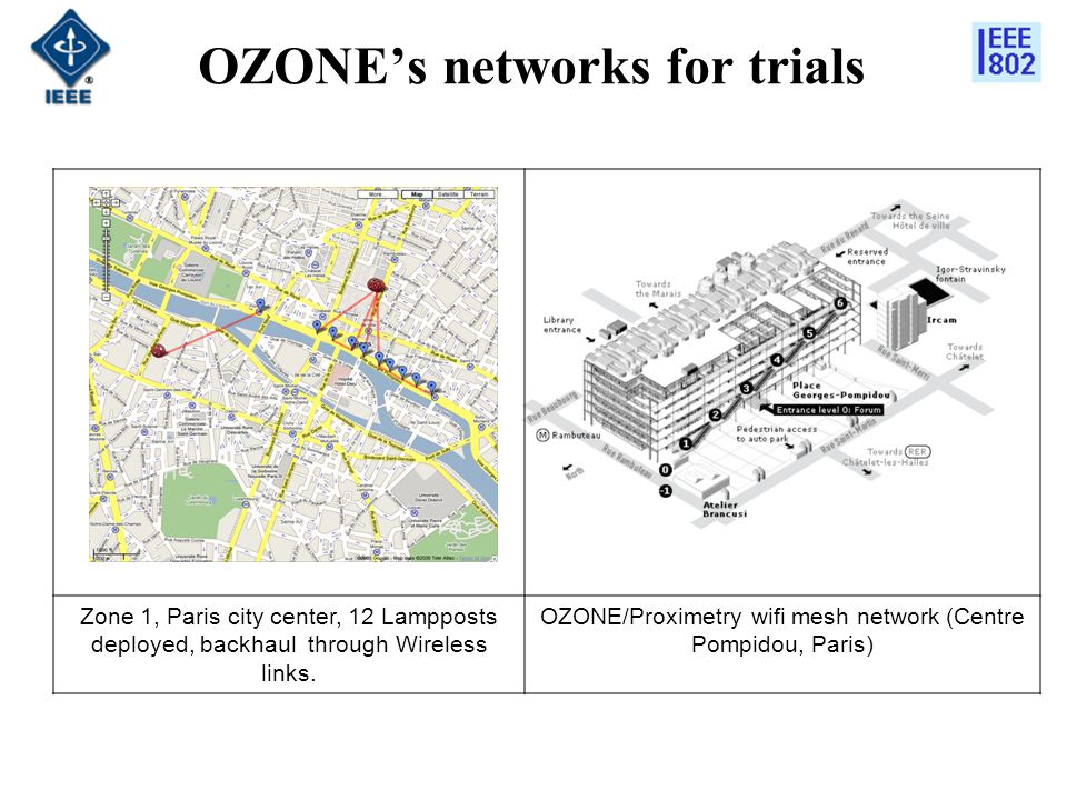 OZONE's networks for trials Zone 1, Paris city center, 12 Lampposts deployed, backhaul through Wireless links.