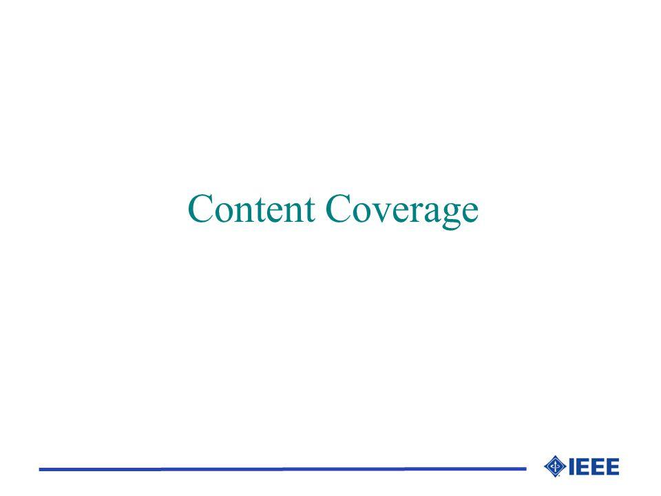 Content Coverage