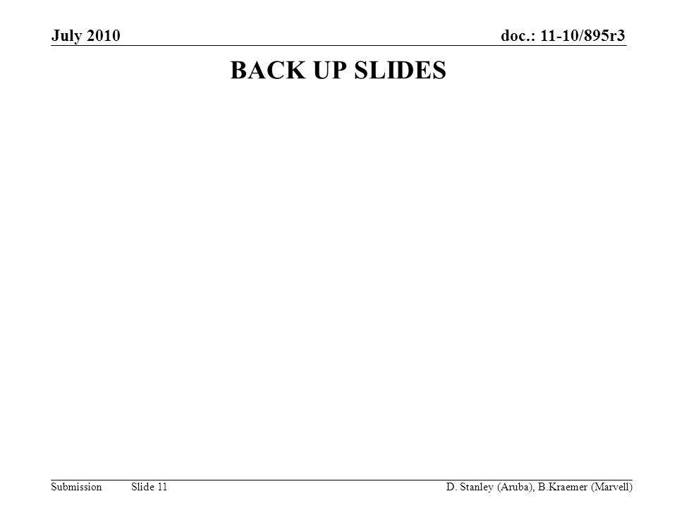 doc.: 11-10/895r3 Submission July 2010 D. Stanley (Aruba), B.Kraemer (Marvell) Slide 11 BACK UP SLIDES
