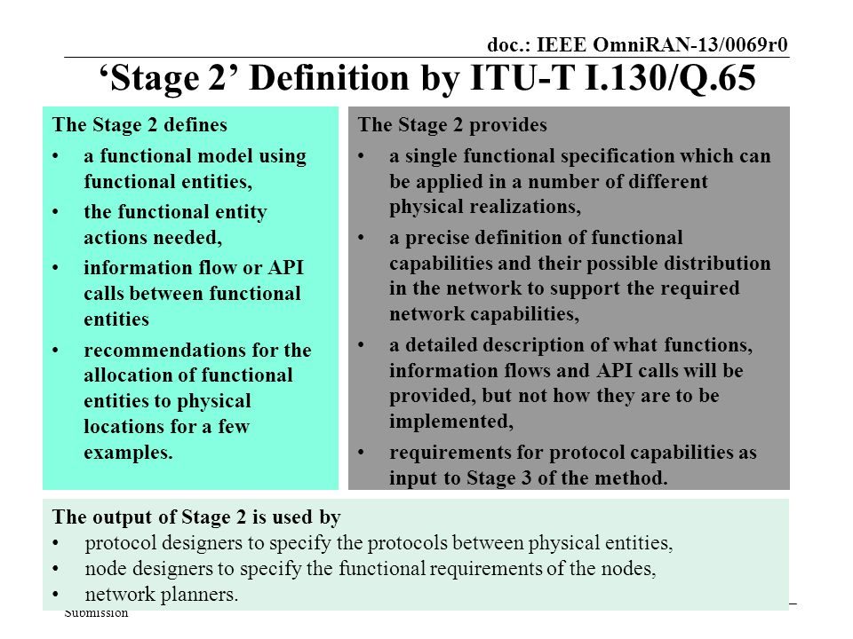 doc.: IEEE OmniRAN-13/0069r0 Submission 'Stage 2' Definition by ITU-T I.130/Q.65 The Stage 2 defines a functional model using functional entities, the functional entity actions needed, information flow or API calls between functional entities recommendations for the allocation of functional entities to physical locations for a few examples.