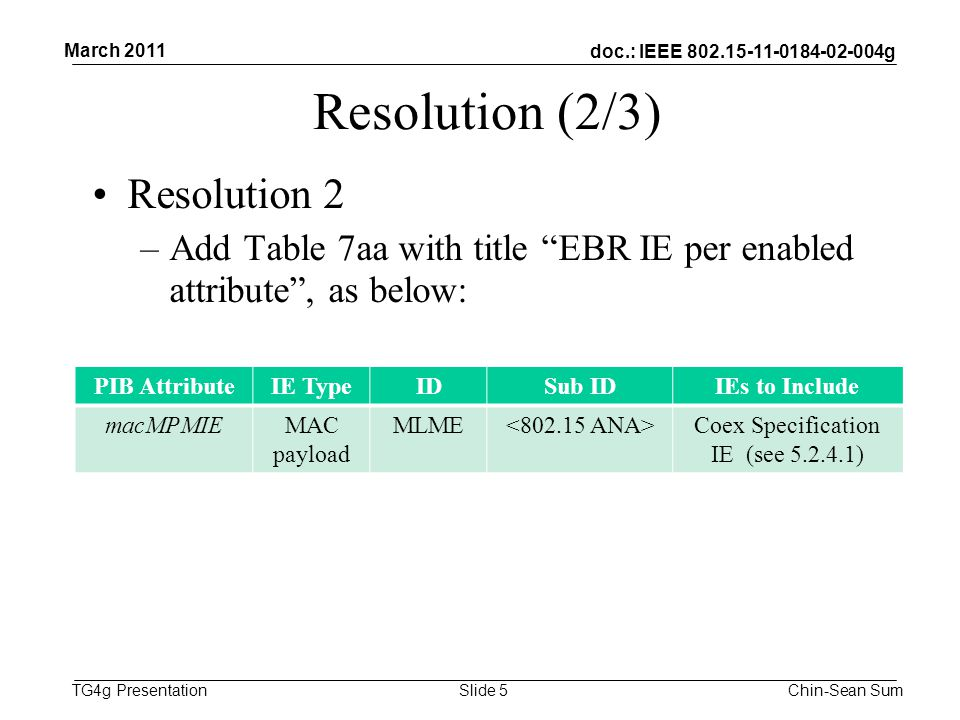 doc.: IEEE 802.15-11-0184-02-004g TG4g Presentation Resolution (3/3) Resolution 3 –Replace the leftmost columns in Figure 43b with the following figure –Shift the bits accordingly March 2011 Chin-Sean SumSlide 6 Bits: 01-45-1516-31 Type=1IDLengthNested IE MLME12Sub ID = Length=10 Outer IE DescriptorSub-IE Descriptor