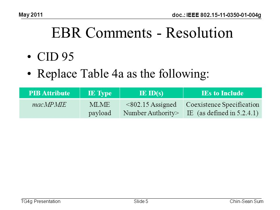 doc.: IEEE g TG4g Presentation EBR Comments - Resolution CID 95 Replace Table 4a as the following: May 2011 Chin-Sean SumSlide 5 PIB AttributeIE TypeIE ID(s)IEs to Include macMPMIEMLME payload Coexistence Specification IE (as defined in )