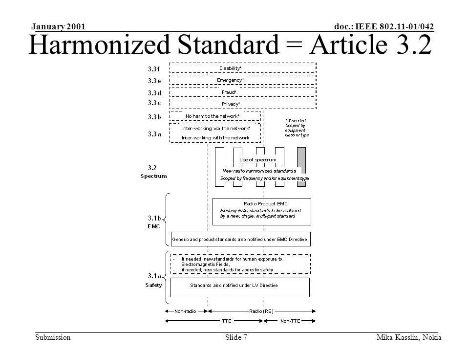 doc.: IEEE 802.11-01/042 Submission January 2001 Mika Kasslin, NokiaSlide 7 Harmonized Standard = Article 3.2
