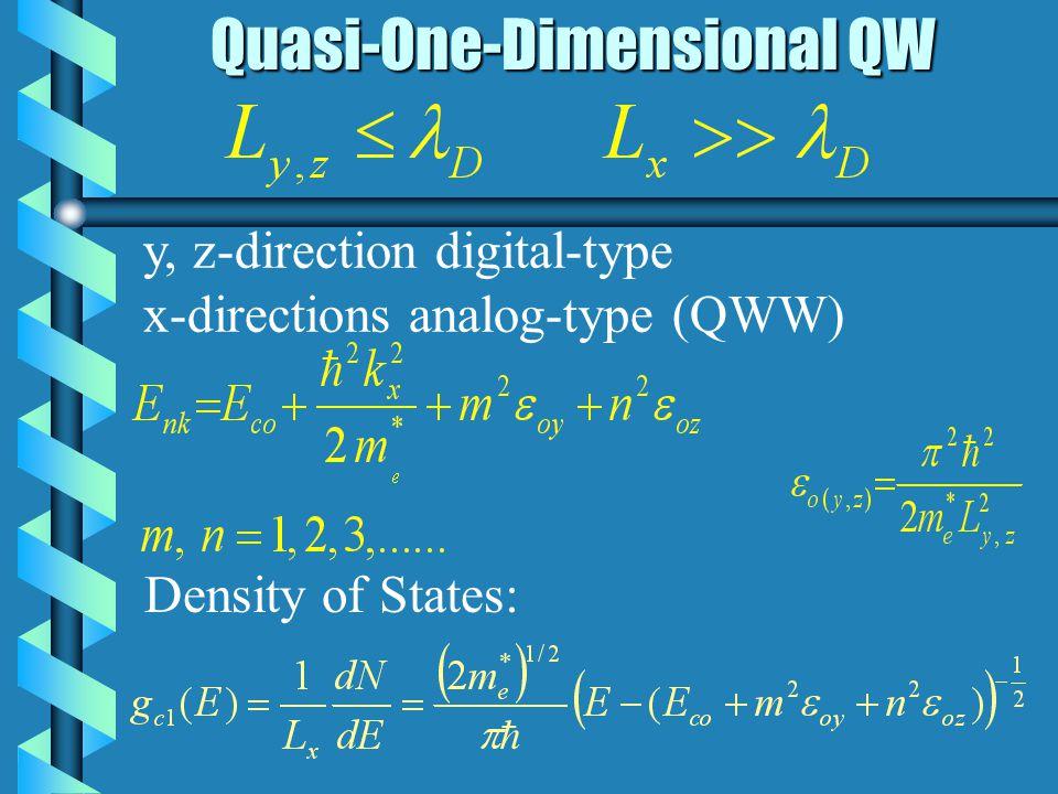 AlGaAs/GaAs/AlGaAs Prototype Quantum Well
