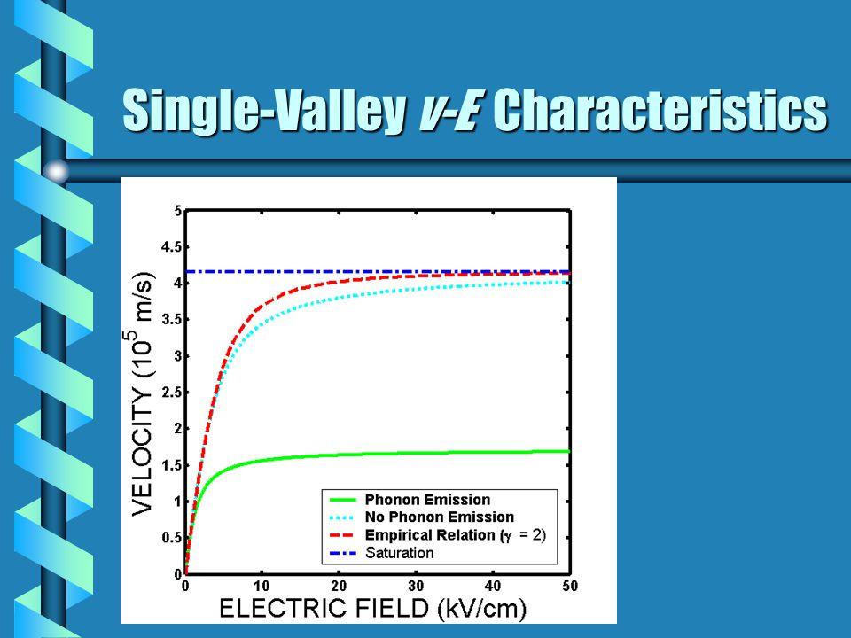 Drift-Diffusion Drift Velocity Diffusion Drift Diffusion Coefficient