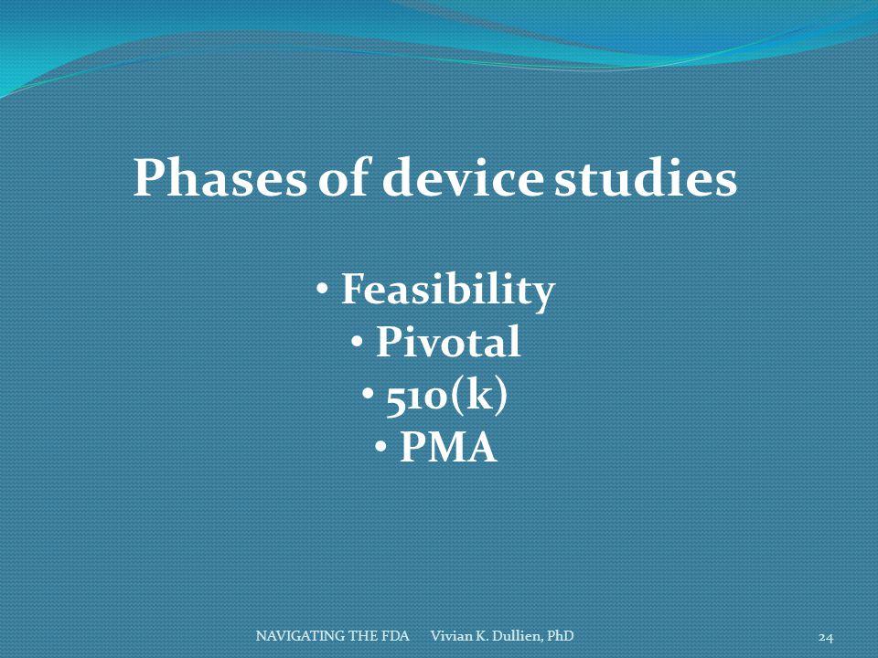 NAVIGATING THE FDA Vivian K. Dullien, PhD Phases of device studies Feasibility Pivotal 510(k) PMA 24