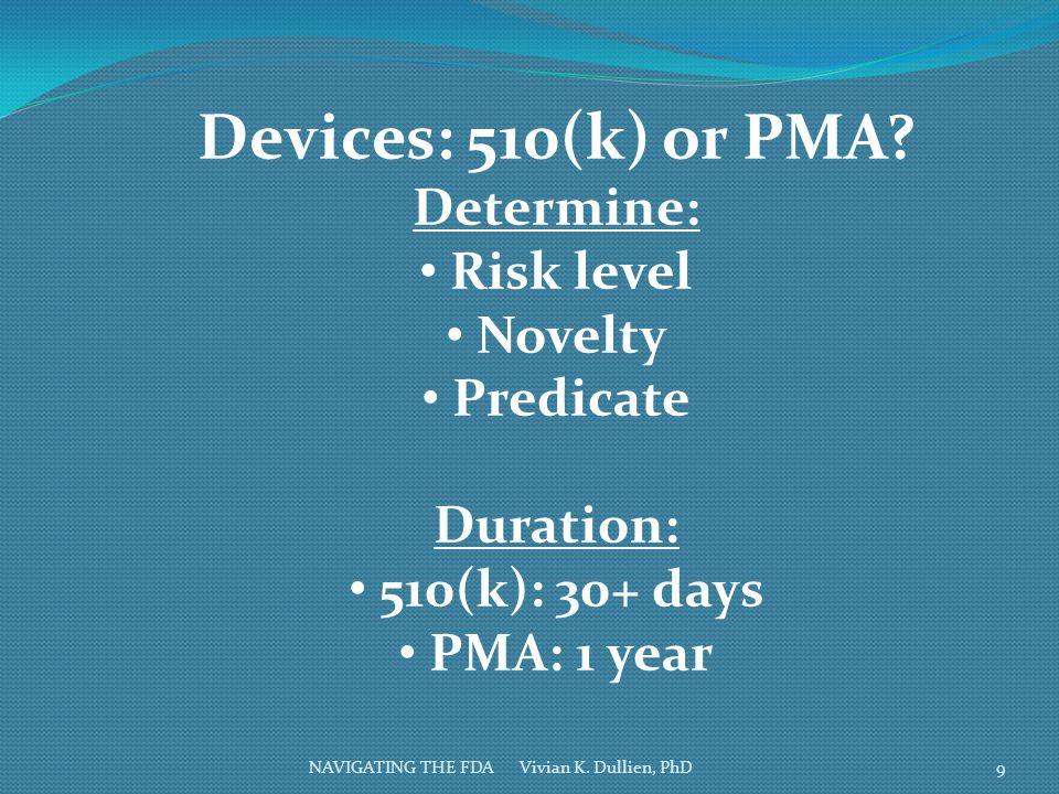 NAVIGATING THE FDA Vivian K. Dullien, PhD Devices: 510(k) or PMA? Determine: Risk level Novelty Predicate Duration: 510(k): 30+ days PMA: 1 year 9