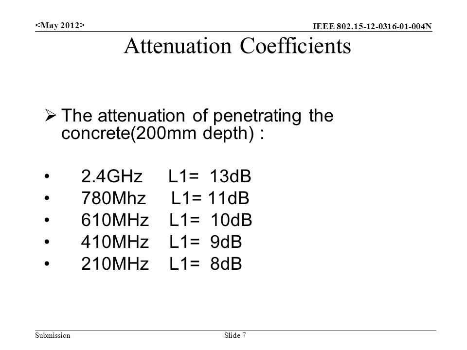 IEEE N Submission  The attenuation of penetrating the concrete(200mm depth) : 2.4GHz L1= 13dB 780Mhz L1= 11dB 610MHz L1= 10dB 410MHz L1= 9dB 210MHz L1= 8dB Slide 7 Attenuation Coefficients