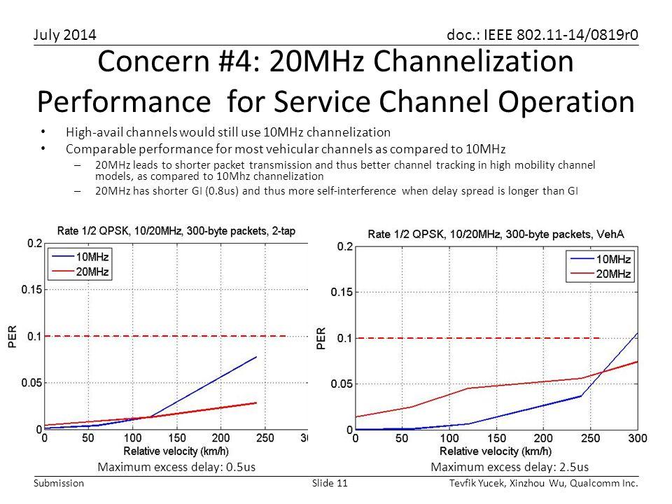 July 2014 doc.: IEEE 802.11-14/0819r0 Tevfik Yucek, Xinzhou Wu, Qualcomm Inc.Slide 11Submission Concern #4: 20MHz Channelization Performance for Servi