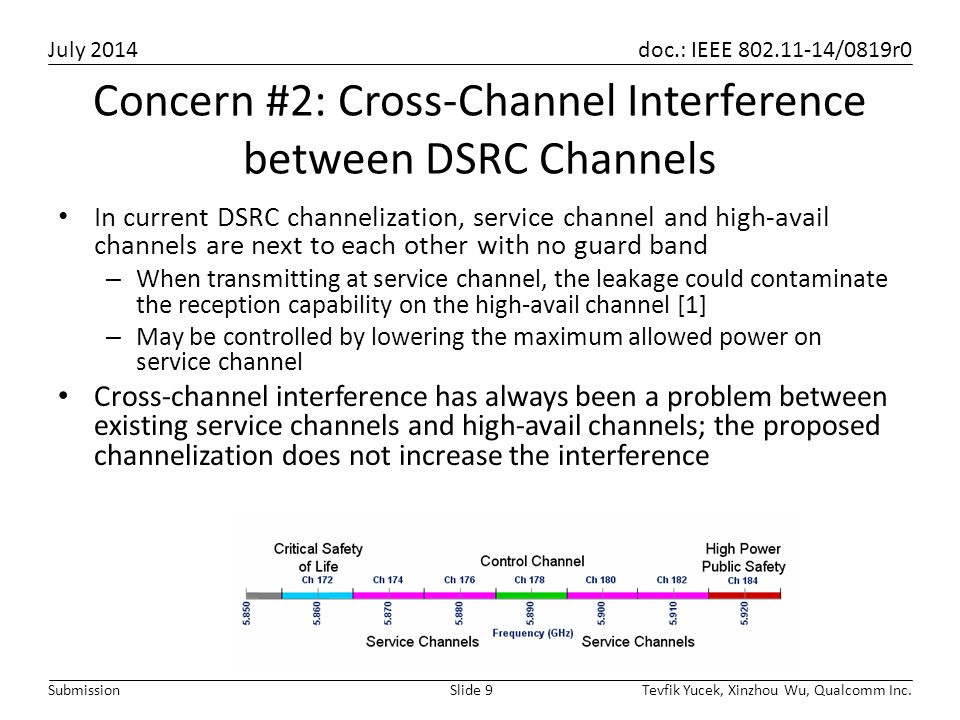 July 2014 doc.: IEEE 802.11-14/0819r0 Tevfik Yucek, Xinzhou Wu, Qualcomm Inc.Slide 9Submission Concern #2: Cross-Channel Interference between DSRC Cha