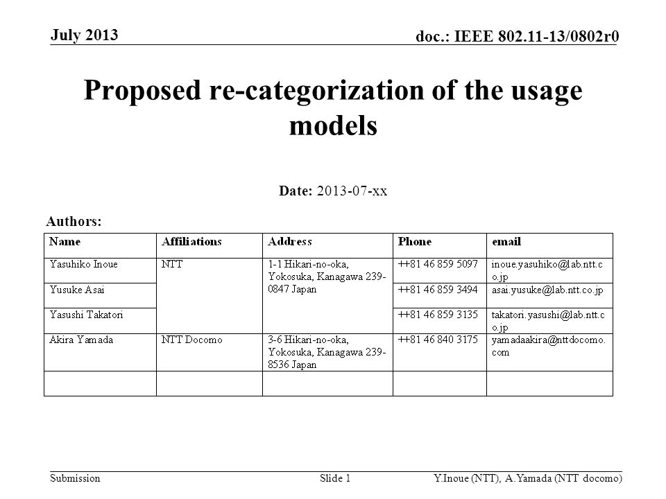 Submission doc.: IEEE 802.11-13/0802r0 July 2013 Y.Inoue (NTT), A.Yamada (NTT docomo)Slide 1 Proposed re-categorization of the usage models Date: 2013