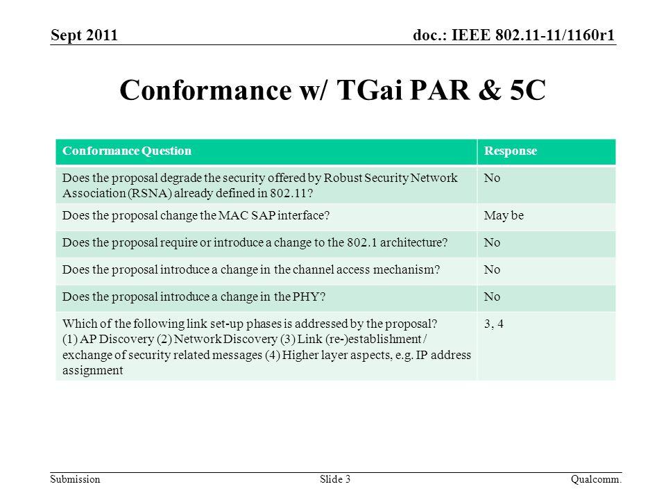 doc.: IEEE 802.11-11/1160r1 Submission Conformance w/ TGai PAR & 5C Sept 2011 Qualcomm.Slide 3 Conformance QuestionResponse Does the proposal degrade