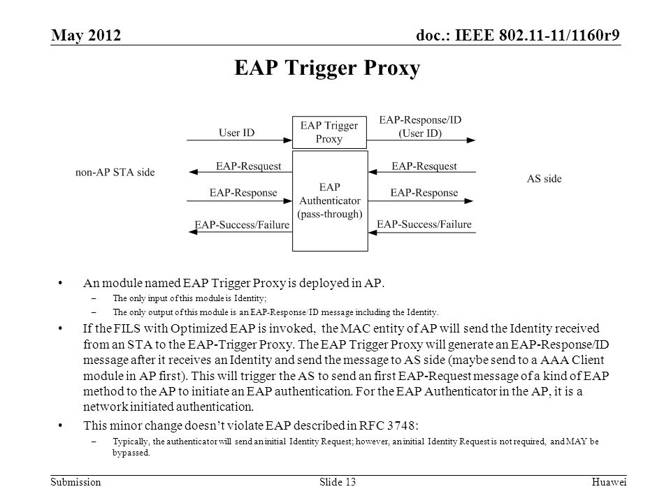 doc.: IEEE /1160r9 SubmissionHuaweiSlide 13 EAP Trigger Proxy An module named EAP Trigger Proxy is deployed in AP.