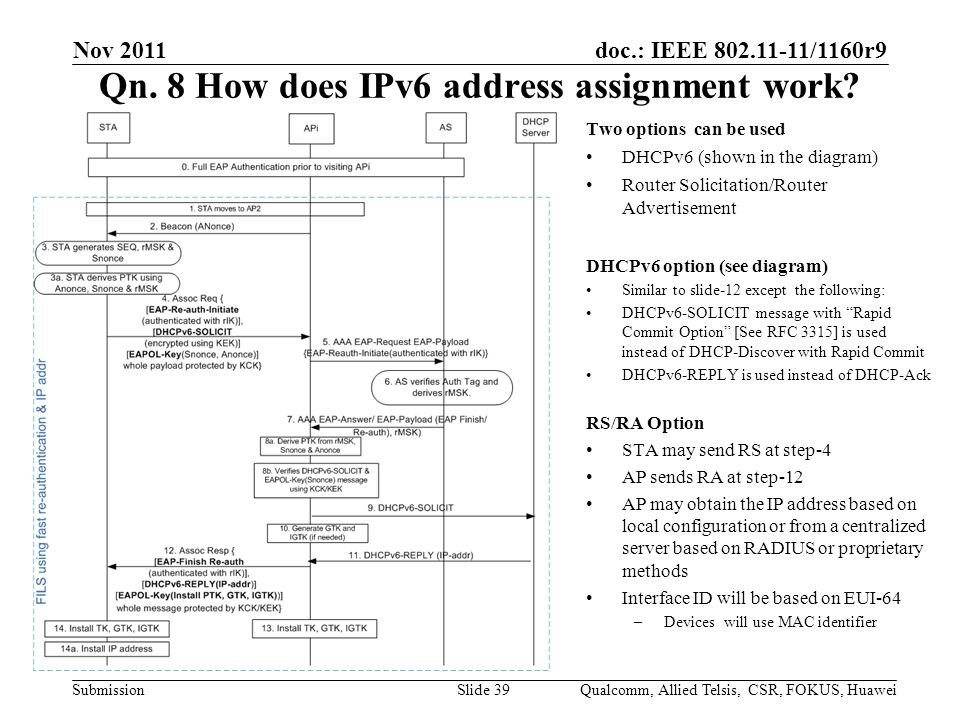 doc.: IEEE /1160r9 Submission Qn. 8 How does IPv6 address assignment work.