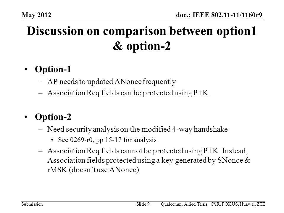 doc.: IEEE /1160r9 Submission Discussion on comparison between option1 & option-2 Option-1 –AP needs to updated ANonce frequently –Association Req fields can be protected using PTK Option-2 –Need security analysis on the modified 4-way handshake See 0269-r0, pp for analysis –Association Req fields cannot be protected using PTK.