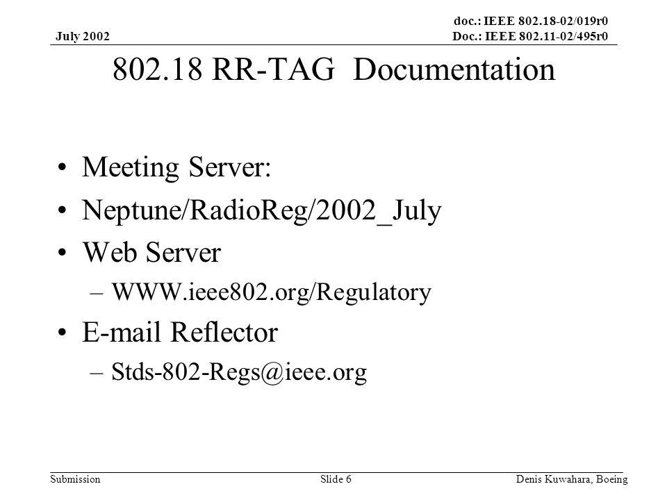 doc.: IEEE 802.18-02/019r0 Doc.: IEEE 802.11-02/495r0 Submission July 2002 Denis Kuwahara, BoeingSlide 6 802.18 RR-TAG Documentation Meeting Server: Neptune/RadioReg/2002_July Web Server –WWW.ieee802.org/Regulatory__ E-mail Reflector –Stds-802-Regs@ieee.org