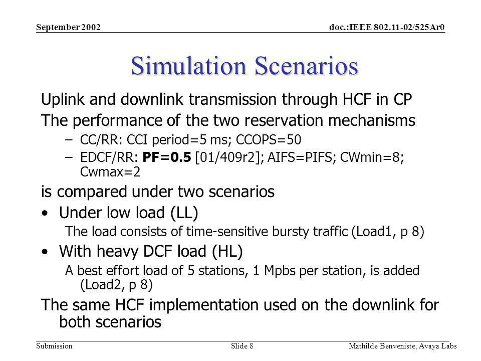 doc.:IEEE 802.11-02/525Ar0 Submission September 2002 Mathilde Benveniste, Avaya Labs Slide 8 Simulation Scenarios Uplink and downlink transmission through HCF in CP The performance of the two reservation mechanisms –CC/RR: CCI period=5 ms; CCOPS=50 –EDCF/RR: PF=0.5 [01/409r2]; AIFS=PIFS; CWmin=8; Cwmax=2 is compared under two scenarios Under low load (LL) The load consists of time-sensitive bursty traffic (Load1, p 8) With heavy DCF load (HL) A best effort load of 5 stations, 1 Mpbs per station, is added (Load2, p 8) The same HCF implementation used on the downlink for both scenarios